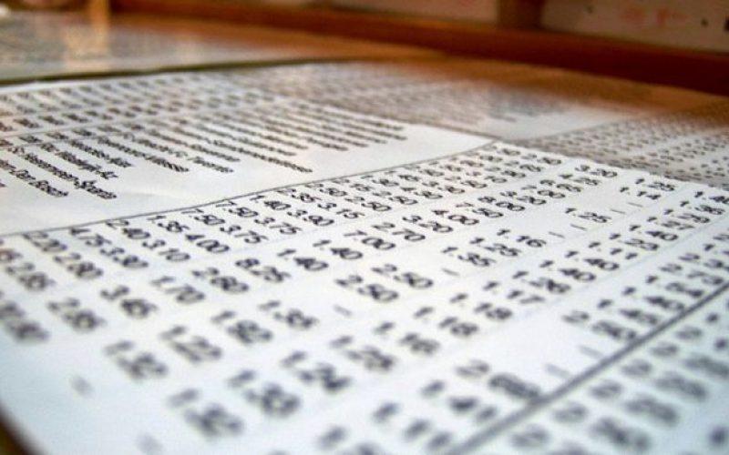 App betting online, facile raccogliere la sfida per le scommesse sportive